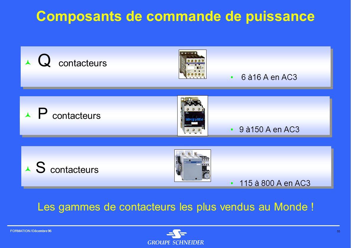 Composants de commande de puissance
