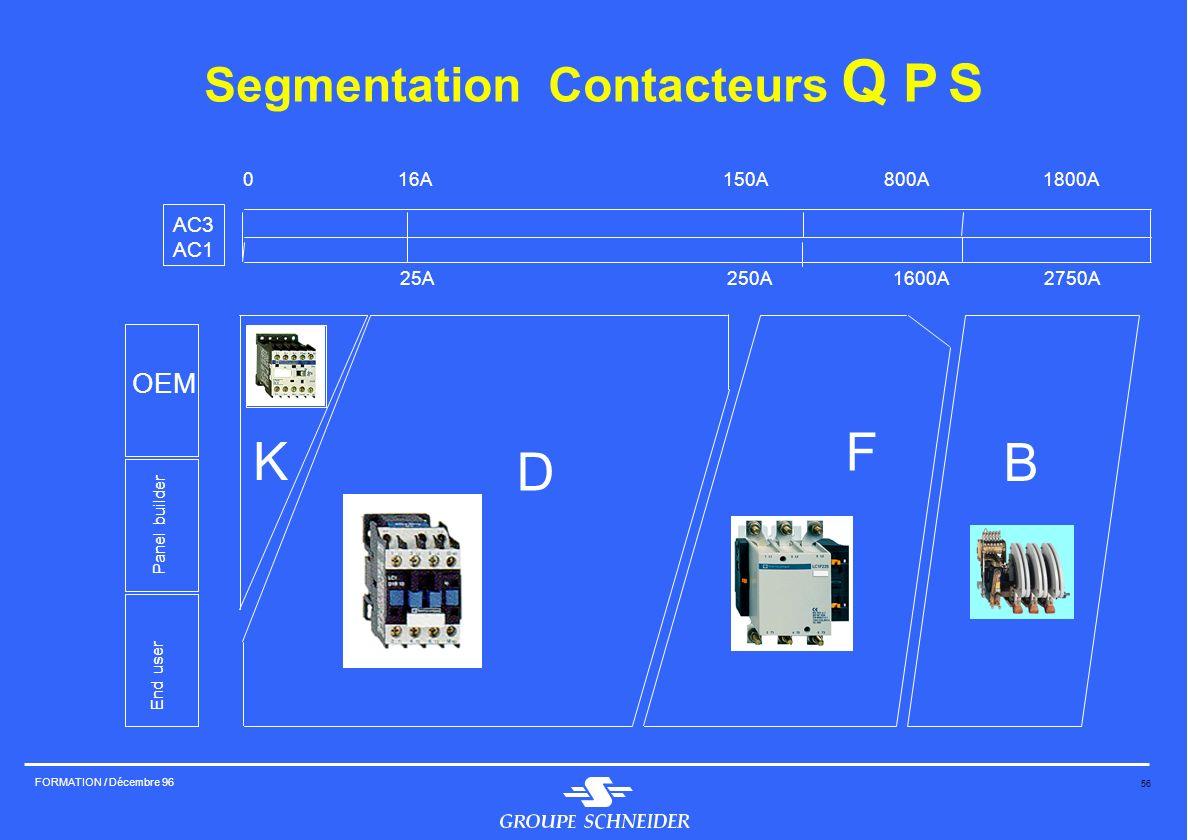 Segmentation Contacteurs Q P S