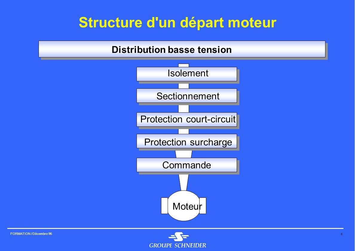 Structure d un départ moteur