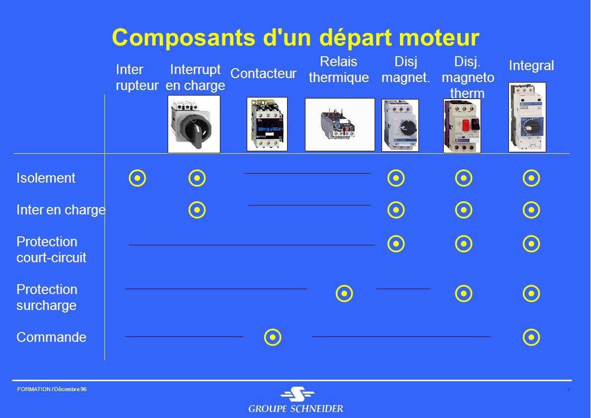 Composants d un départ moteur
