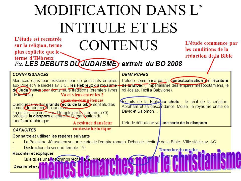 MODIFICATION DANS L' INTITULE ET LES CONTENUS