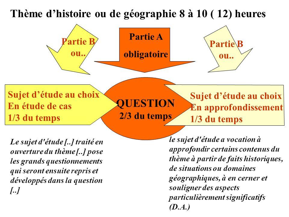 Thème d'histoire ou de géographie 8 à 10 ( 12) heures