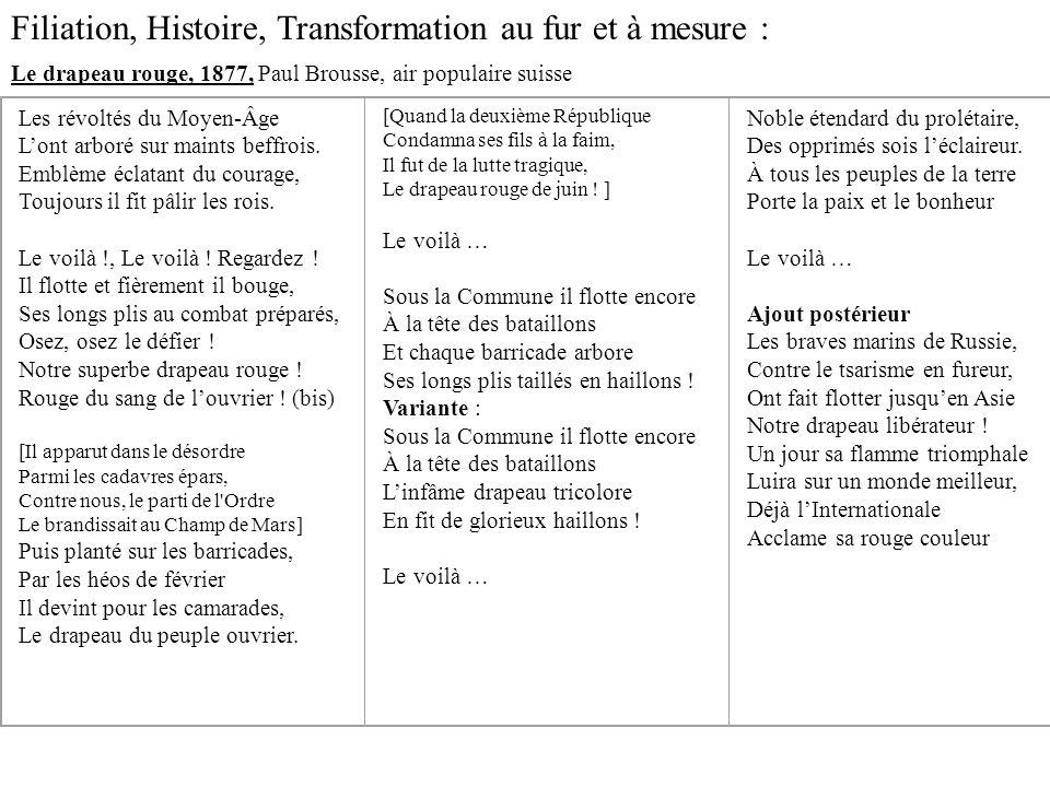 Filiation, Histoire, Transformation au fur et à mesure :