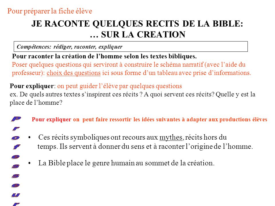 JE RACONTE QUELQUES RECITS DE LA BIBLE: … SUR LA CREATION