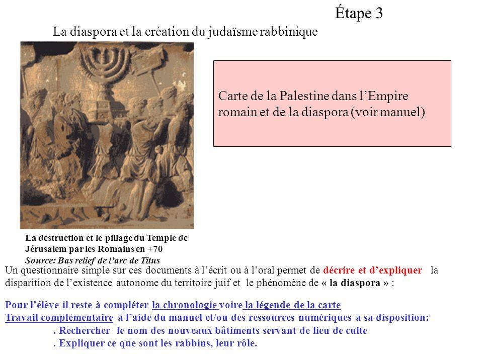 Étape 3 La diaspora et la création du judaïsme rabbinique