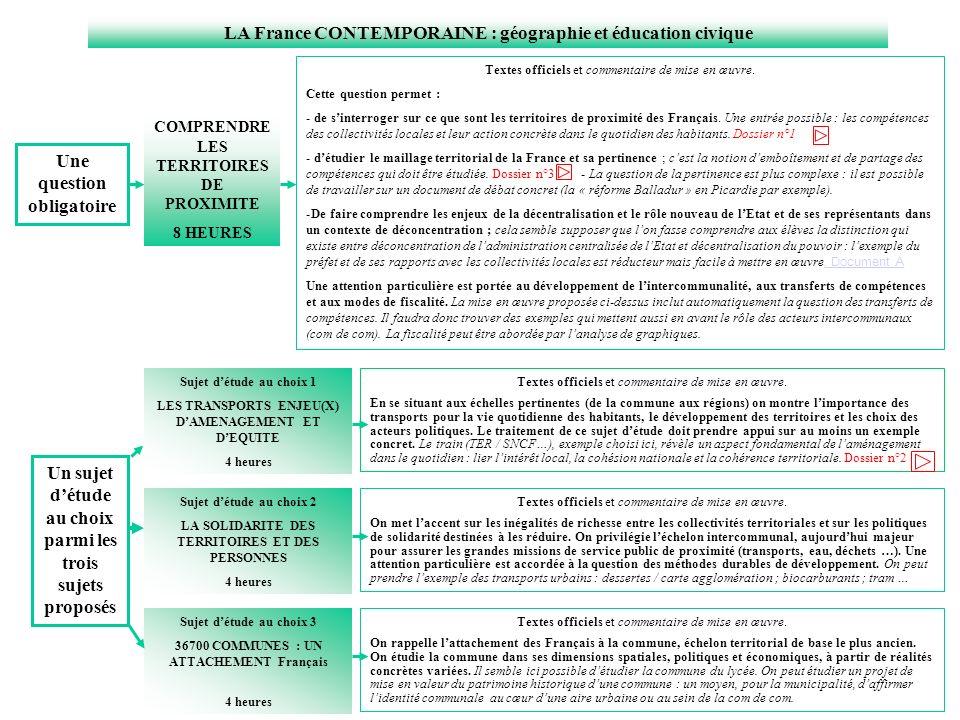 LA France CONTEMPORAINE : géographie et éducation civique