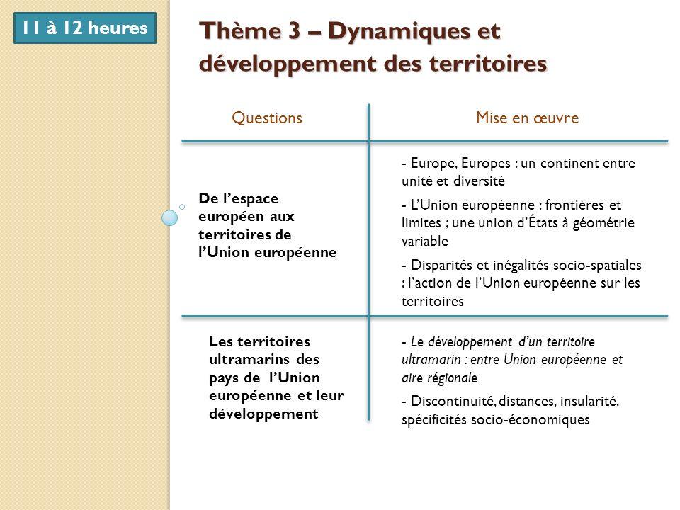 Thème 3 – Dynamiques et développement des territoires