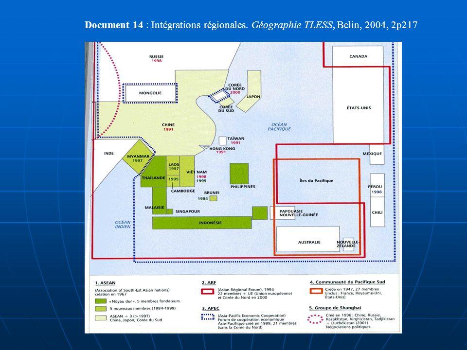 Document 14 : Intégrations régionales