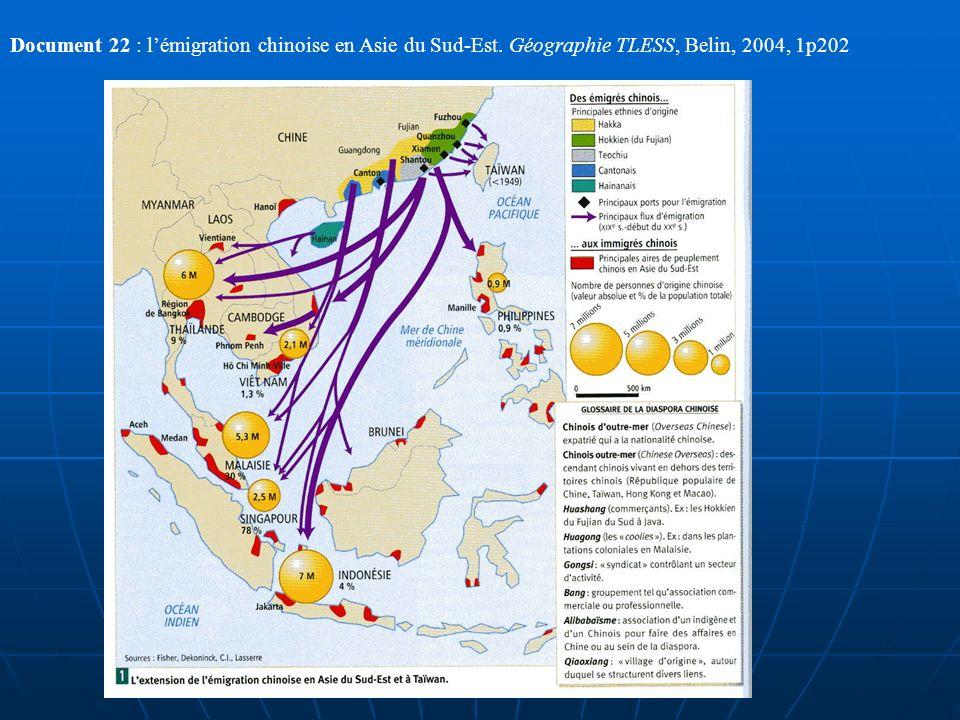 Document 22 : l'émigration chinoise en Asie du Sud-Est