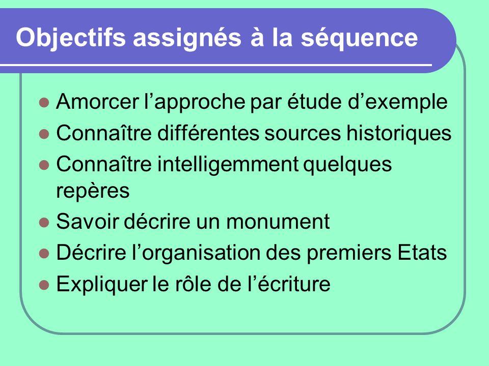 Objectifs assignés à la séquence
