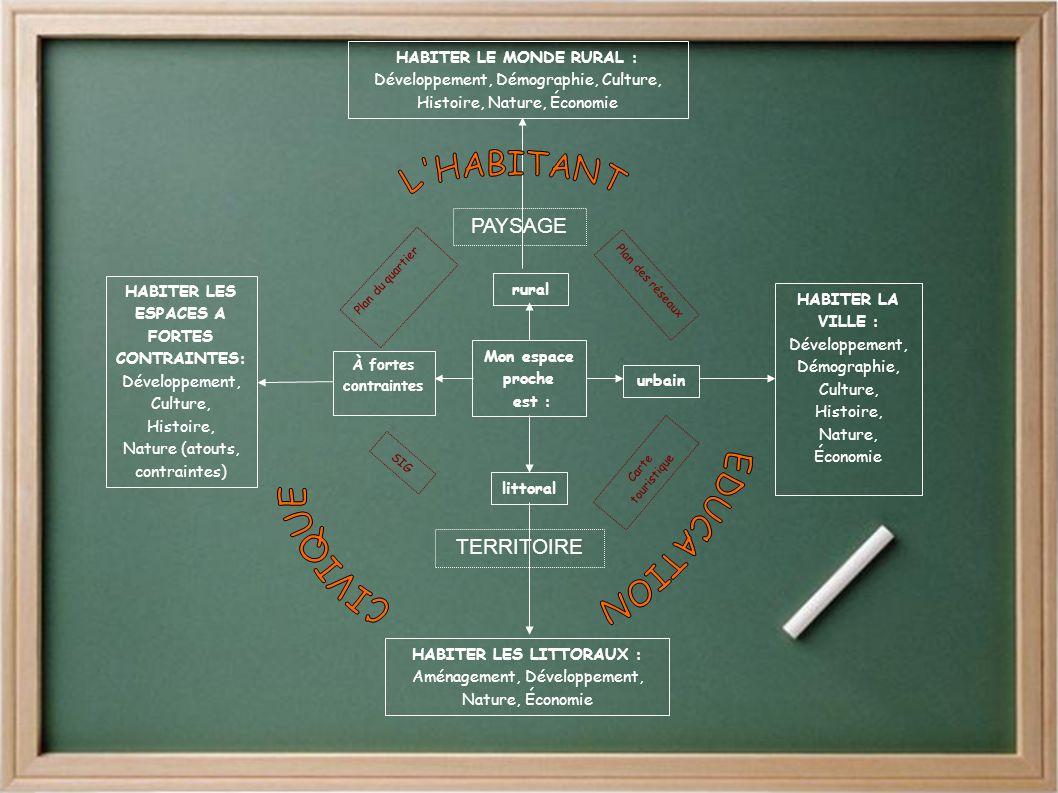 L HABITANT EDUCATION CIVIQUE PAYSAGE TERRITOIRE