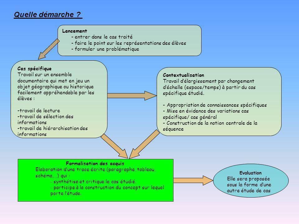 Formalisation des acquis
