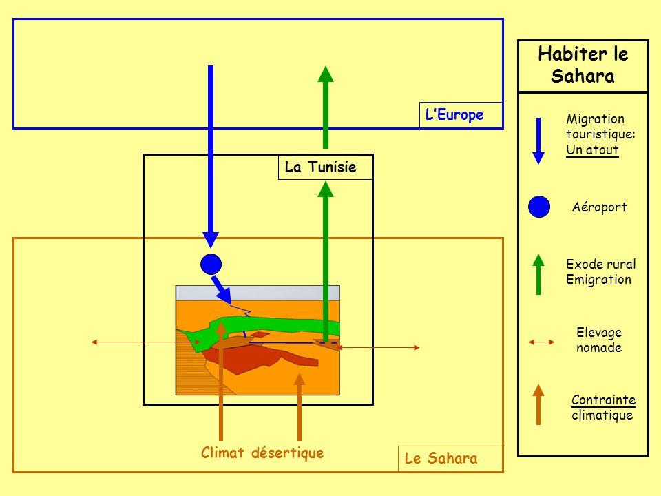 Habiter le Sahara L'Europe La Tunisie Climat désertique Le Sahara
