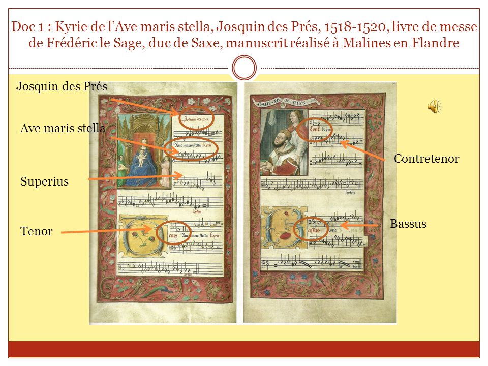 Doc 1 : Kyrie de l'Ave maris stella, Josquin des Prés, 1518-1520, livre de messe de Frédéric le Sage, duc de Saxe, manuscrit réalisé à Malines en Flandre