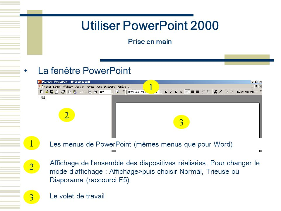 Utiliser PowerPoint 2000 La fenêtre PowerPoint 1 2 3 1 2 3