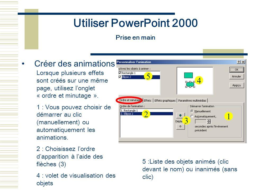 Utiliser PowerPoint 2000 Créer des animations 5 4 2 1 3 Prise en main