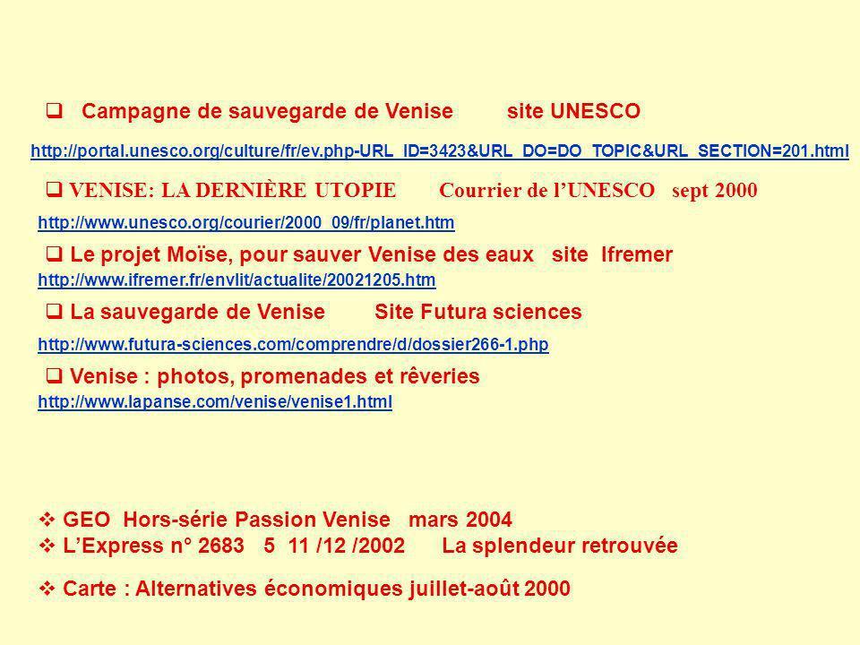 Campagne de sauvegarde de Venise site UNESCO