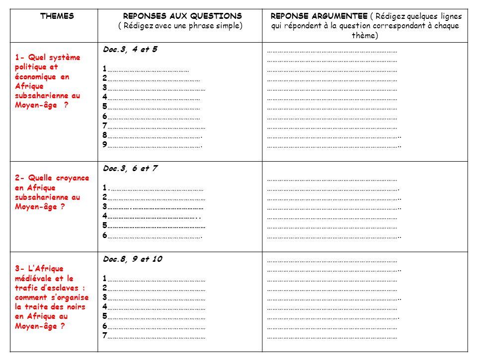 REPONSES AUX QUESTIONS ( Rédigez avec une phrase simple)