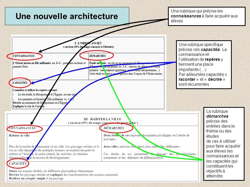 Une nouvelle architecture
