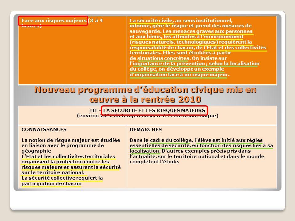 Nouveau programme d'éducation civique mis en œuvre à la rentrée 2010