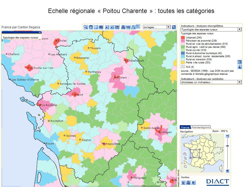 Echelle régionale « Poitou Charente » : toutes les catégories