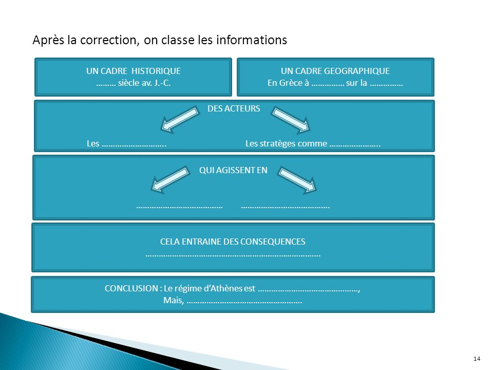 Après la correction, on classe les informations