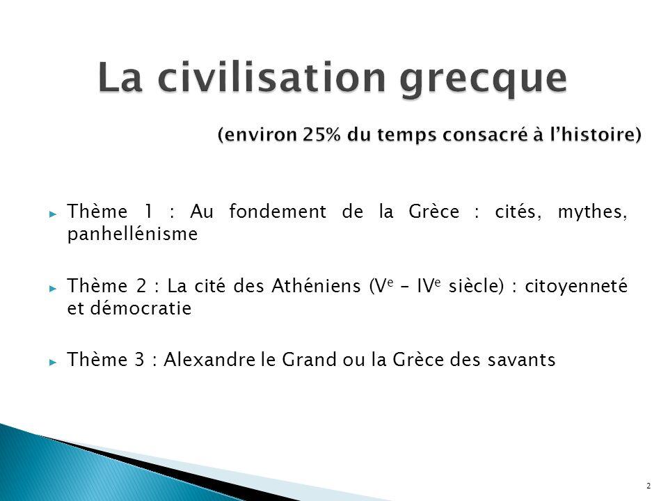 La civilisation grecque
