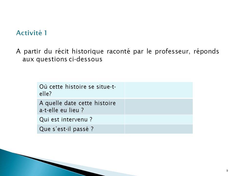 Activité 1 A partir du récit historique raconté par le professeur, réponds aux questions ci-dessous.