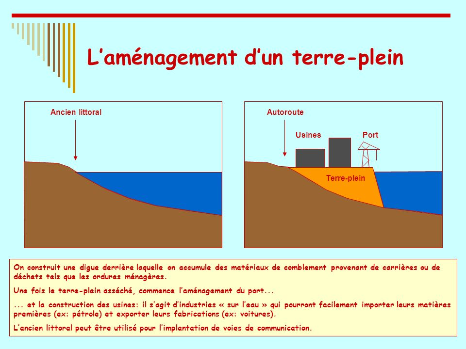 L'aménagement d'un terre-plein