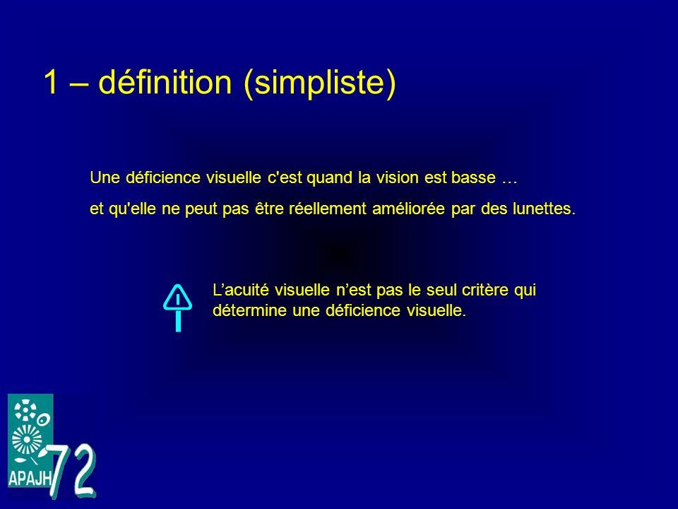  1 – définition (simpliste)