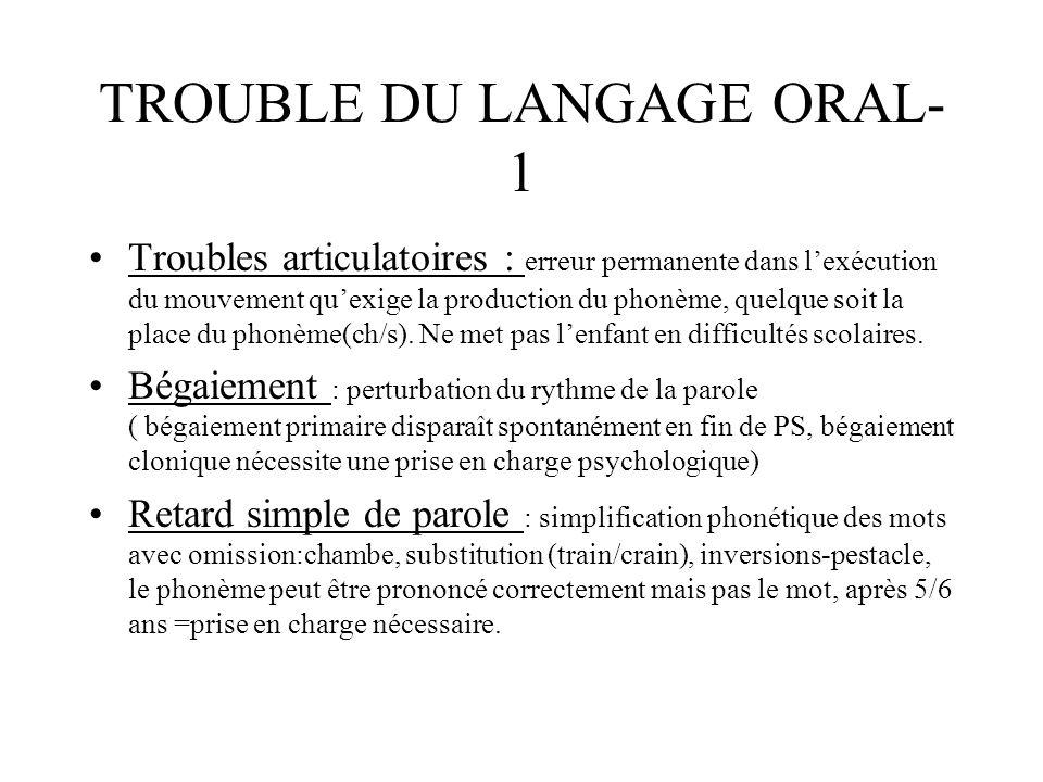 TROUBLE DU LANGAGE ORAL-1