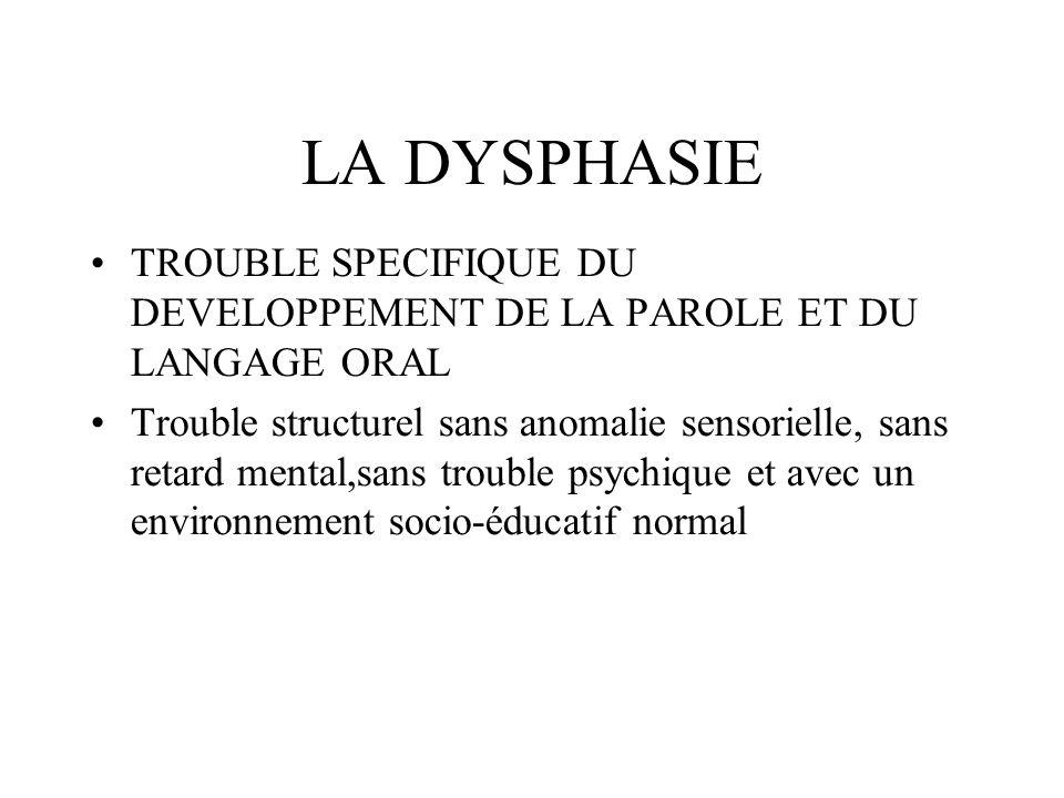 LA DYSPHASIE TROUBLE SPECIFIQUE DU DEVELOPPEMENT DE LA PAROLE ET DU LANGAGE ORAL.