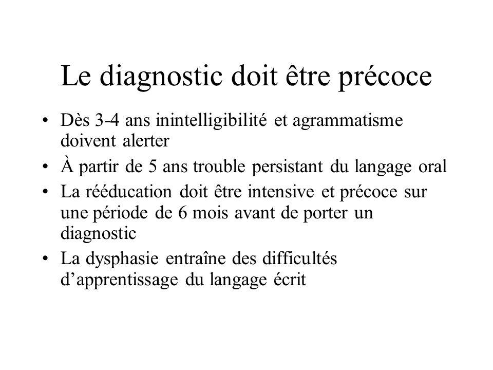 Le diagnostic doit être précoce