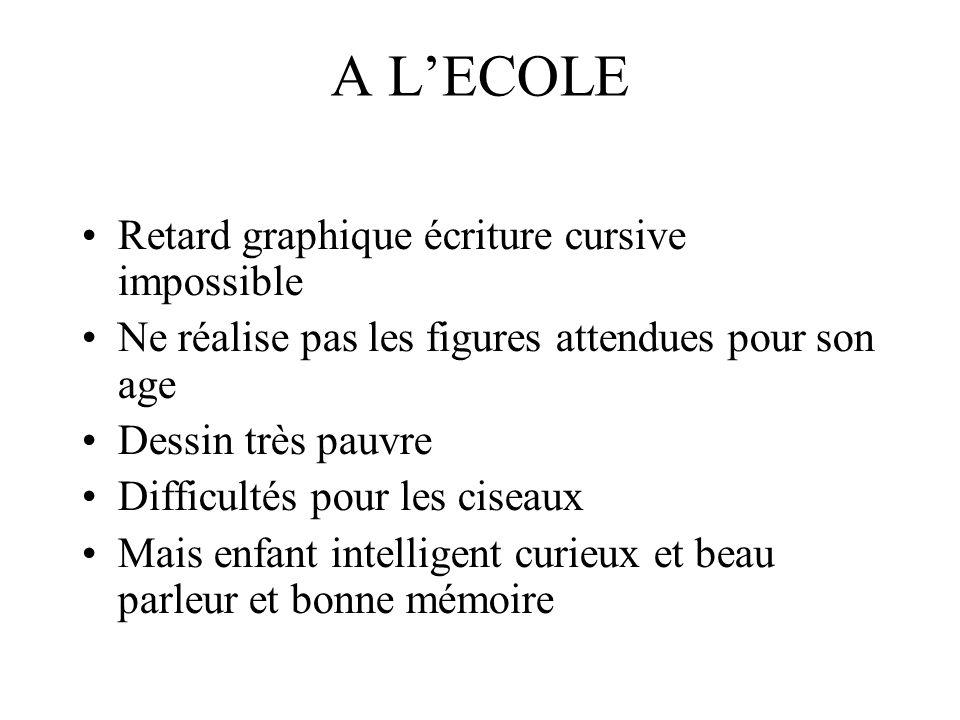 A L'ECOLE Retard graphique écriture cursive impossible