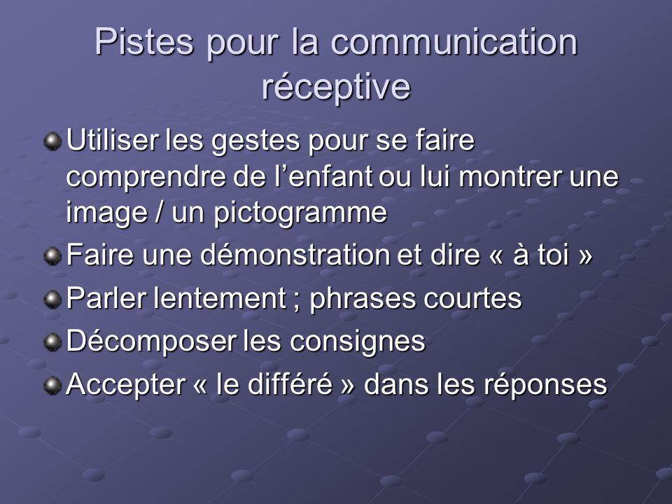 Pistes pour la communication réceptive