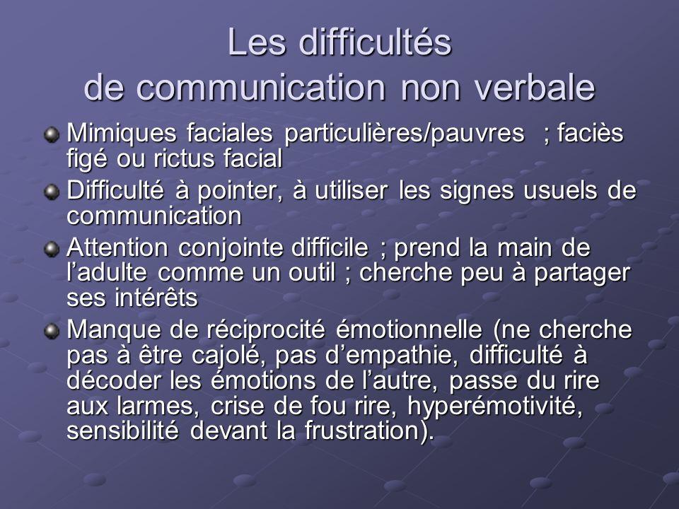 Les difficultés de communication non verbale