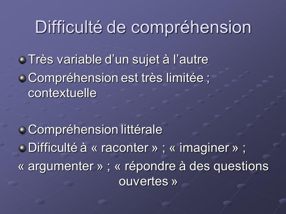 Difficulté de compréhension