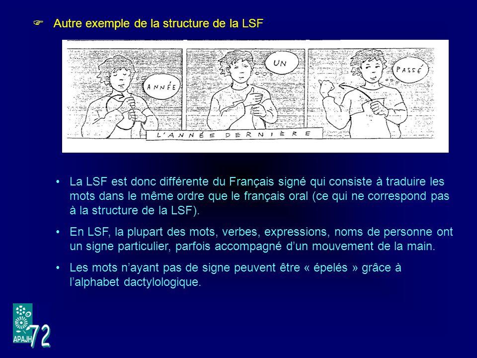 Autre exemple de la structure de la LSF
