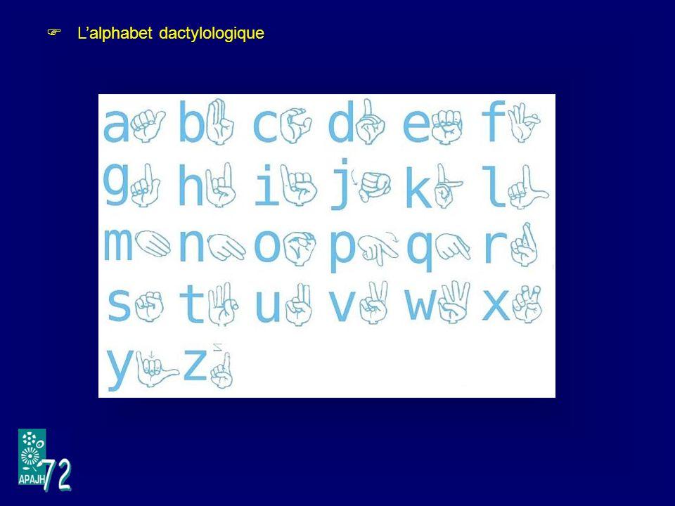 L'alphabet dactylologique