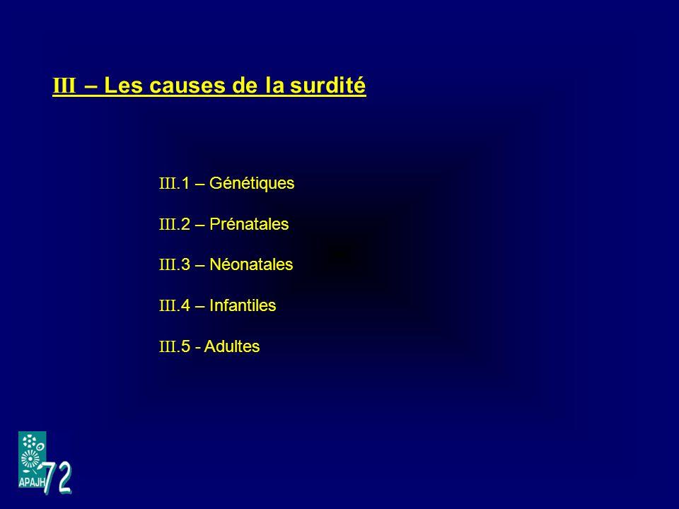 III – Les causes de la surdité