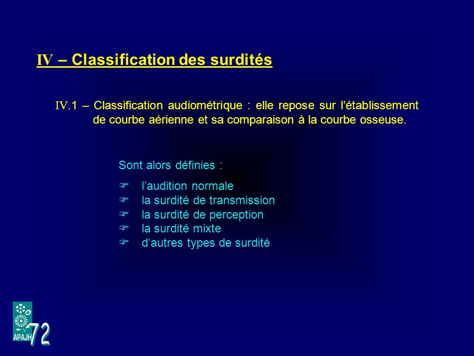 IV – Classification des surdités