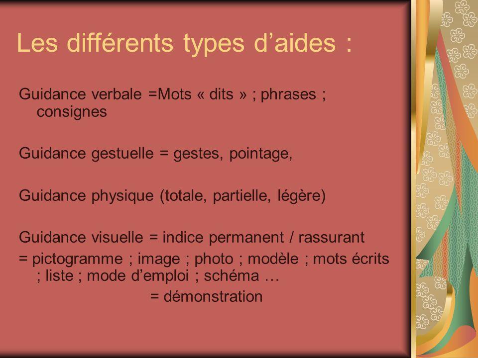 Les différents types d'aides :