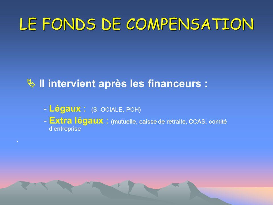 LE FONDS DE COMPENSATION