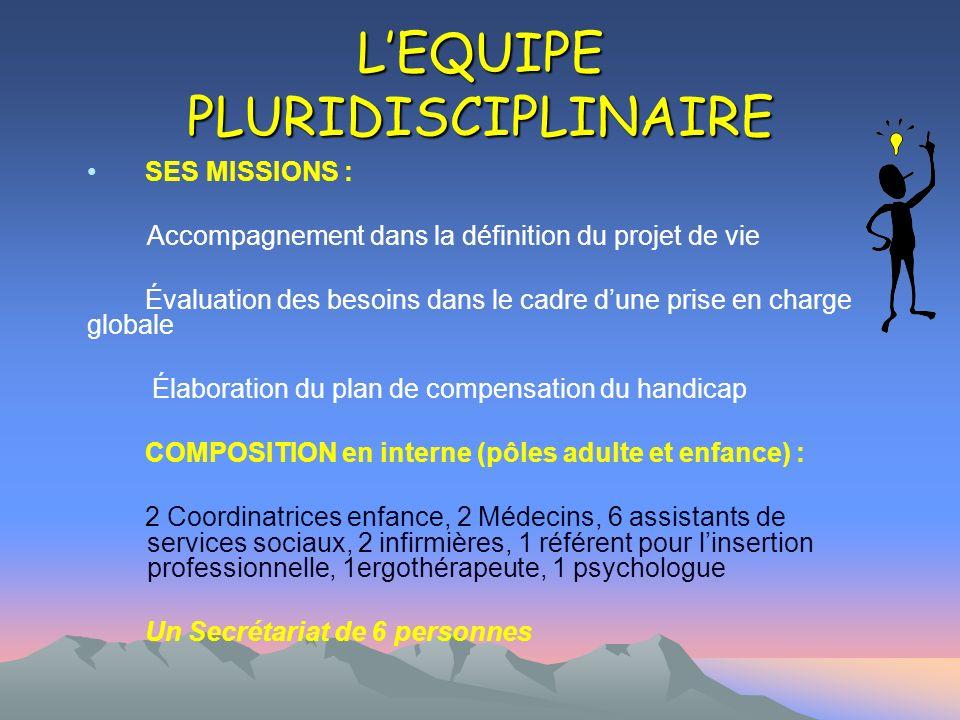 L'EQUIPE PLURIDISCIPLINAIRE