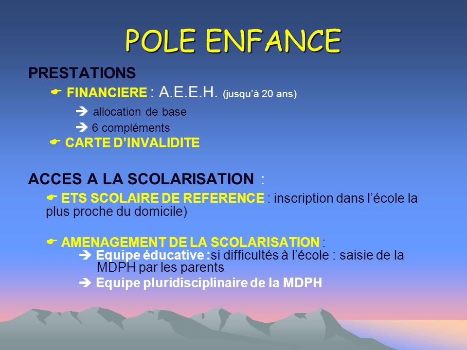POLE ENFANCE PRESTATIONS  FINANCIERE : A.E.E.H. (jusqu'à 20 ans)
