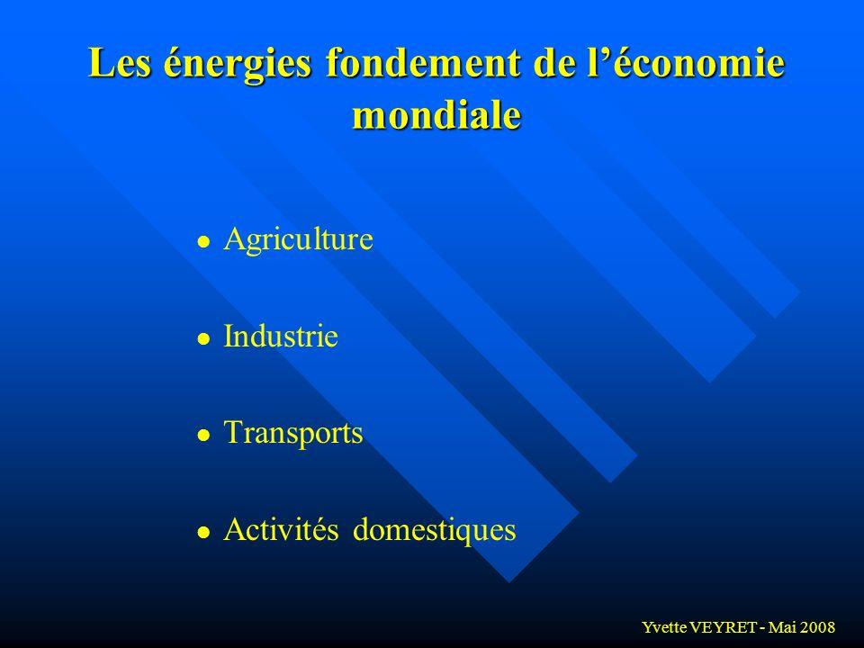 Les énergies fondement de l'économie mondiale