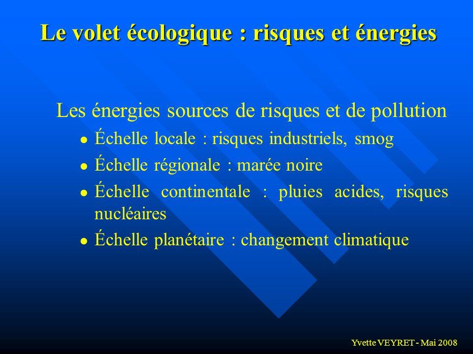 Le volet écologique : risques et énergies