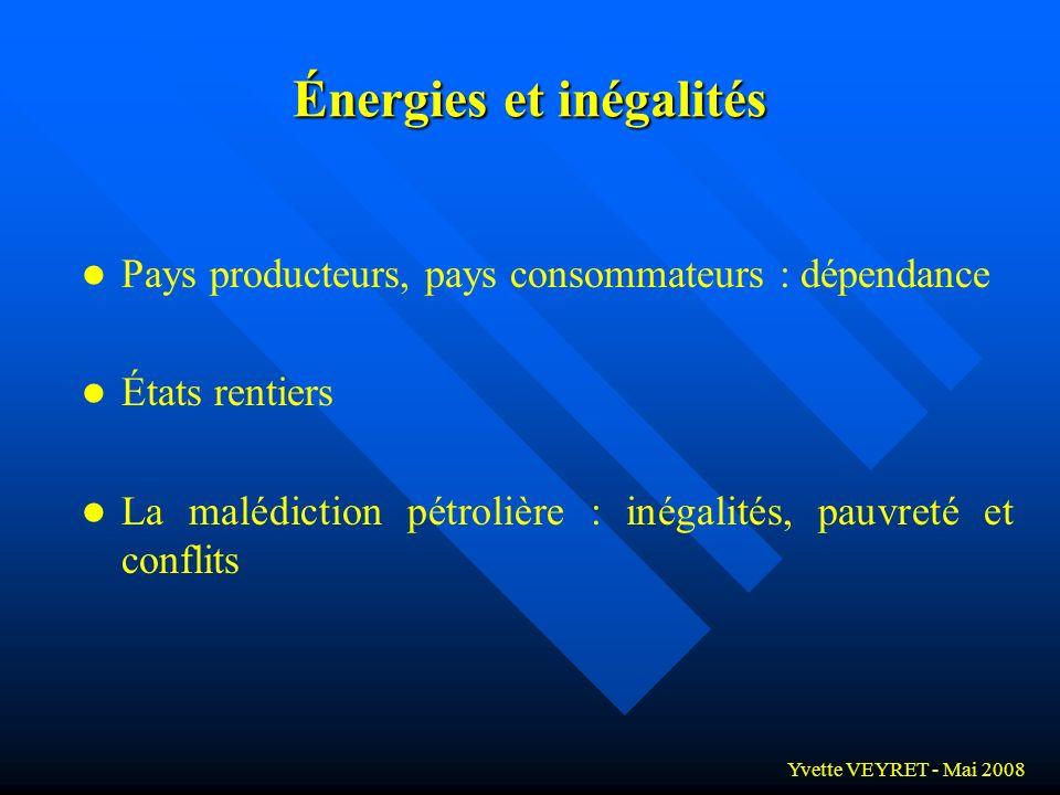 Énergies et inégalités