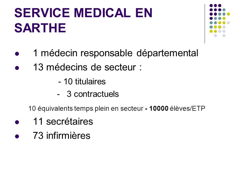 SERVICE MEDICAL EN SARTHE