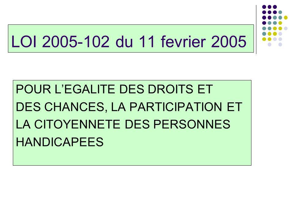 LOI 2005-102 du 11 fevrier 2005 POUR L'EGALITE DES DROITS ET